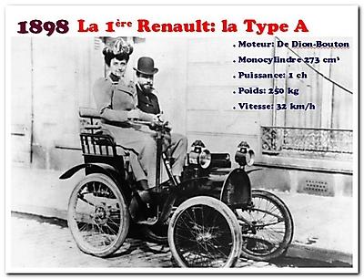 Histoire des Autos_10